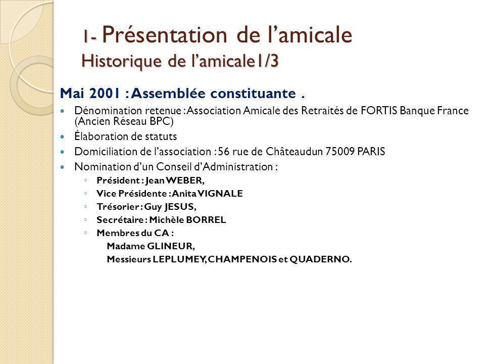 1- Présentation de l'amicale Historique de l'amicale1/3