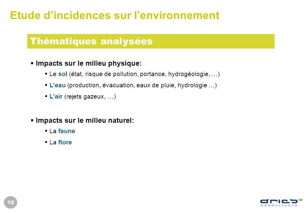 Etude d'incidences sur l'environnement