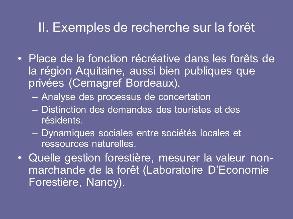 II. Exemples de recherche sur la forêt