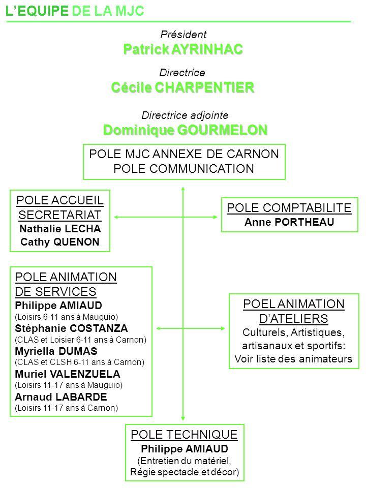 L'EQUIPE DE LA MJC Patrick AYRINHAC Cécile CHARPENTIER