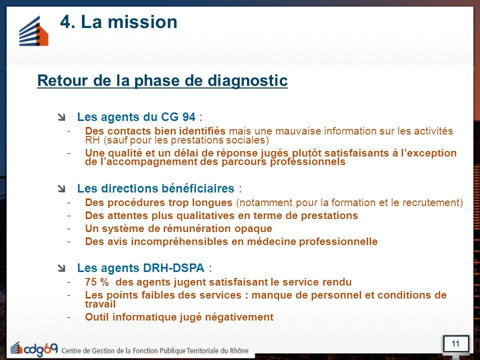 4. La mission Retour de la phase de diagnostic Les agents du CG 94 :