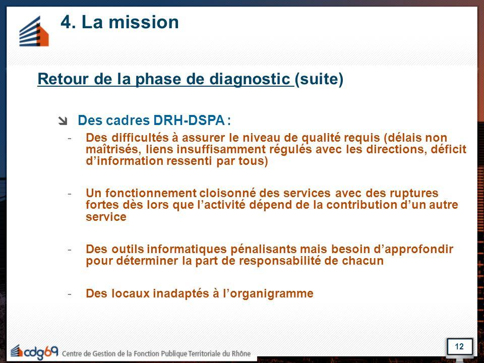 4. La mission Retour de la phase de diagnostic (suite)