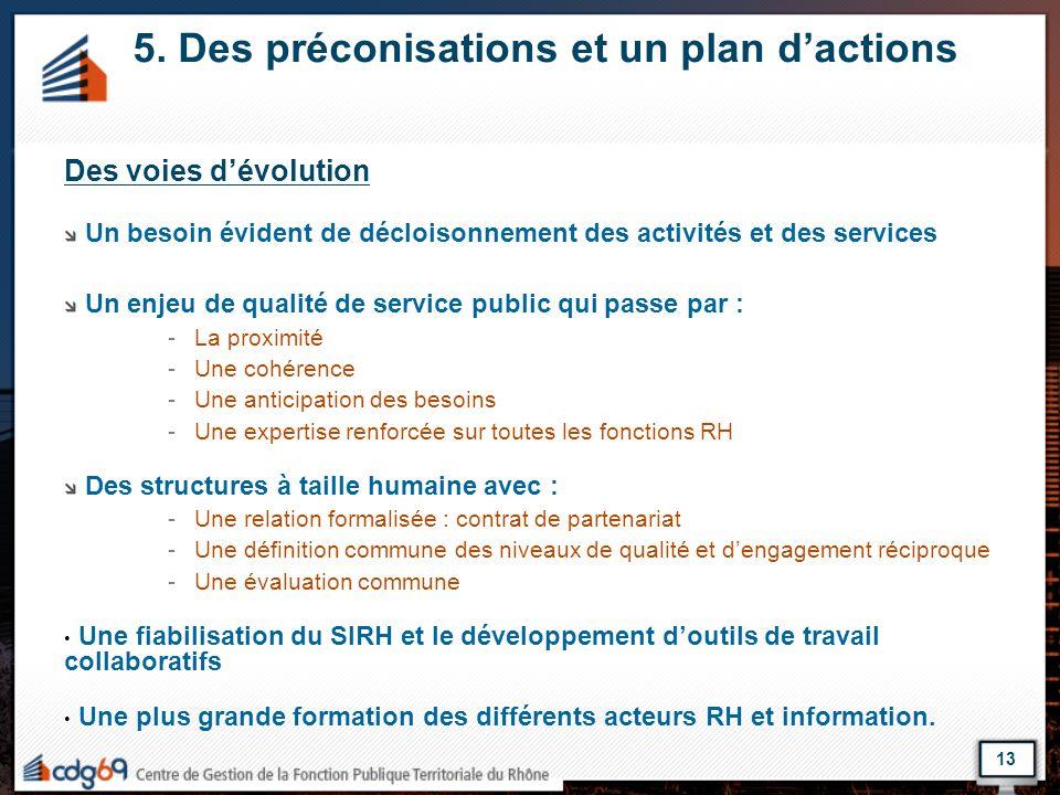 5. Des préconisations et un plan d'actions