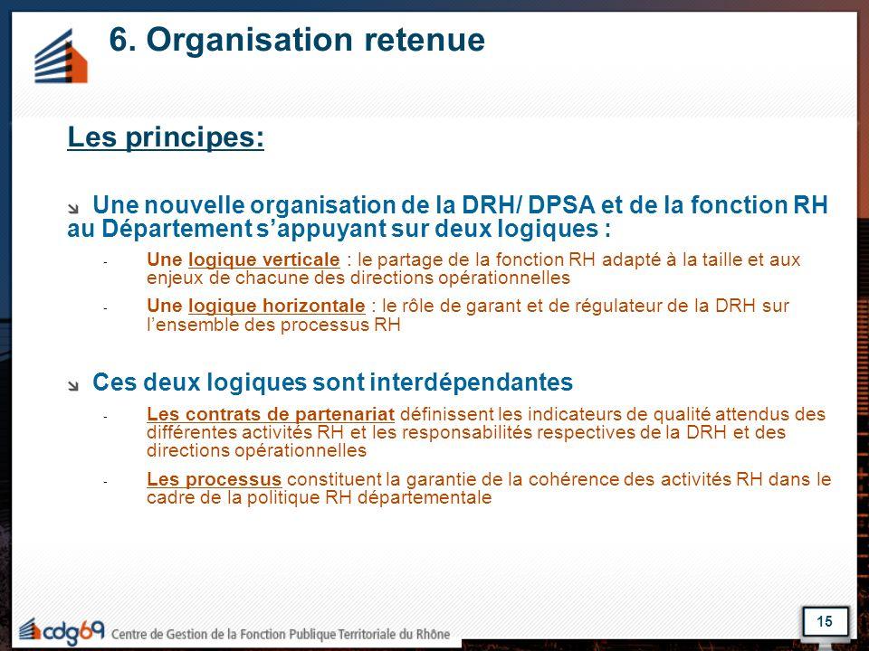 6. Organisation retenue Les principes: