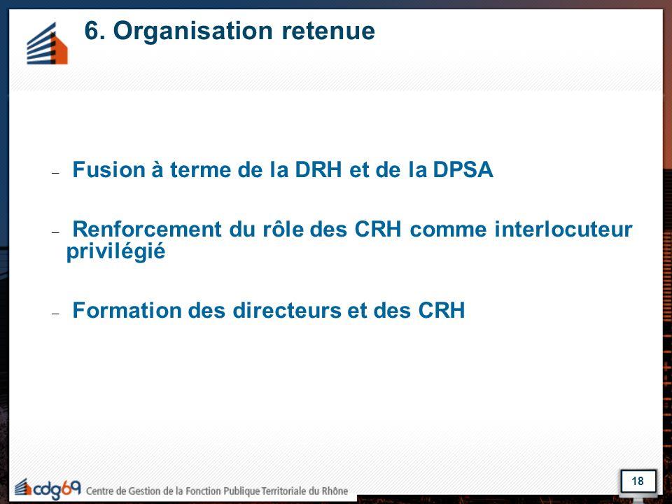 6. Organisation retenue Fusion à terme de la DRH et de la DPSA