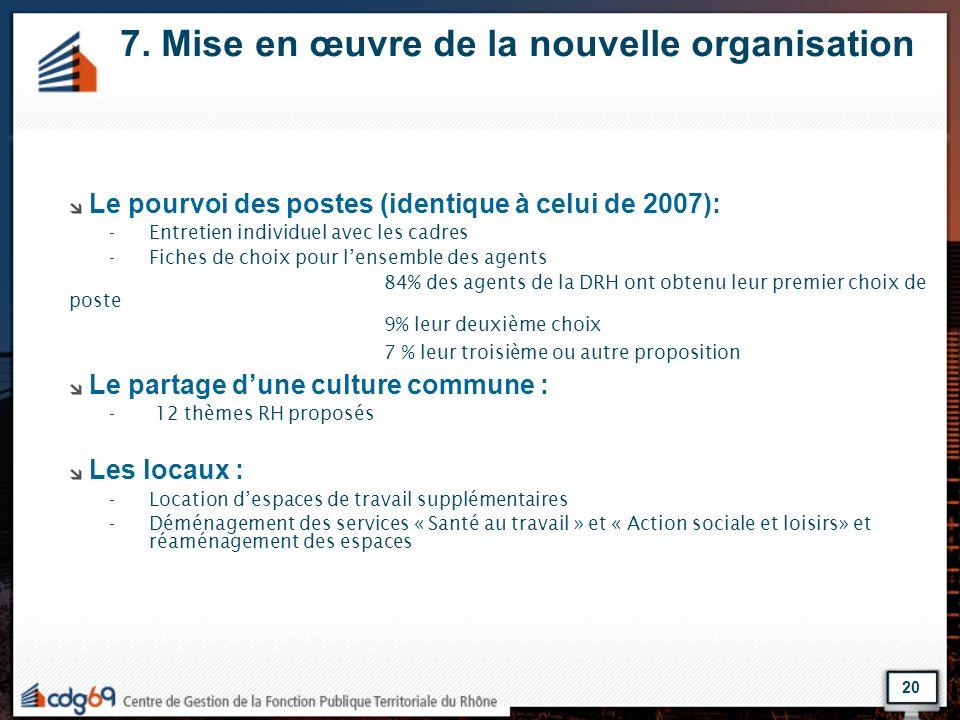 7. Mise en œuvre de la nouvelle organisation