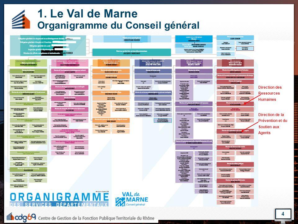 1. Le Val de Marne Organigramme du Conseil général