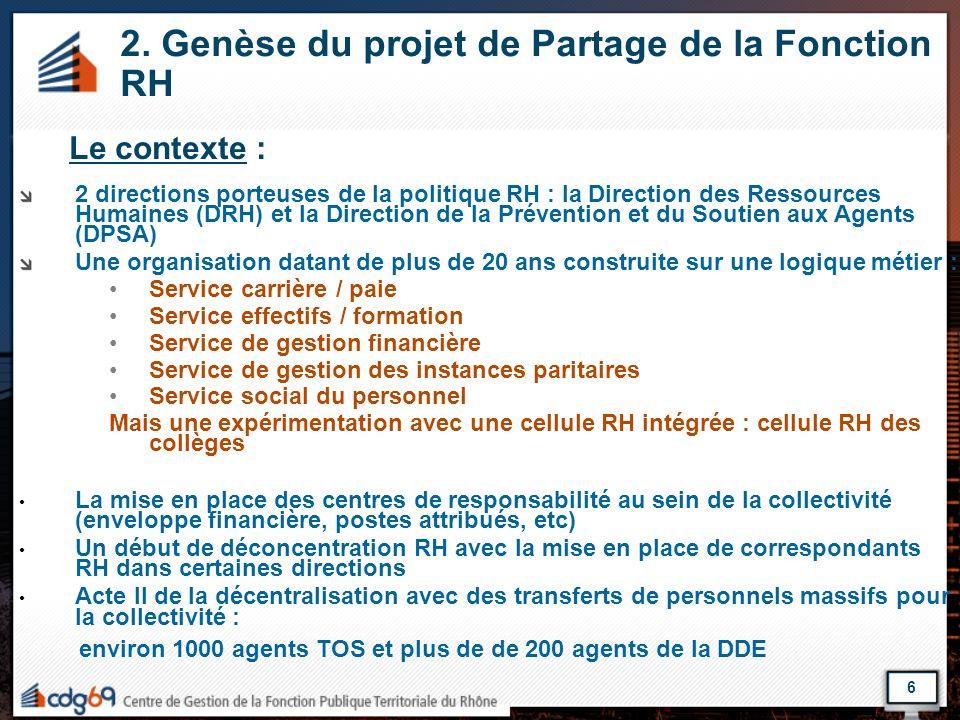 2. Genèse du projet de Partage de la Fonction RH
