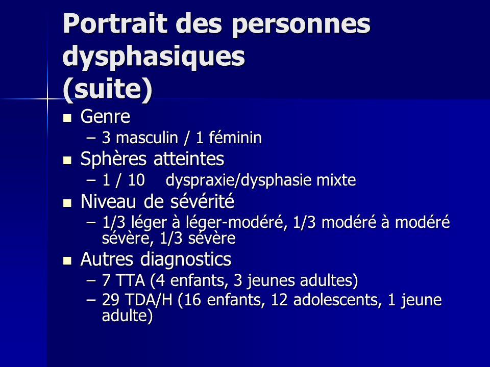 Portrait des personnes dysphasiques (suite)