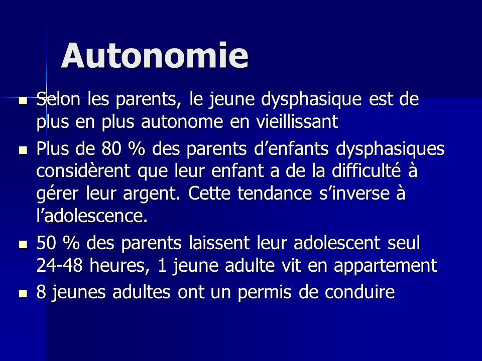 Autonomie Selon les parents, le jeune dysphasique est de plus en plus autonome en vieillissant.