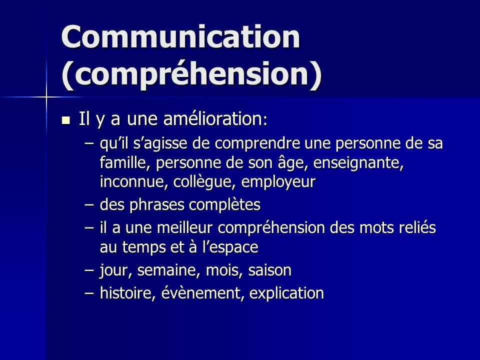 Communication (compréhension)