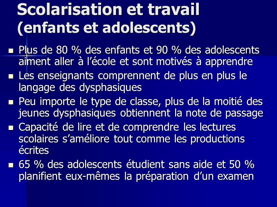 Scolarisation et travail (enfants et adolescents)