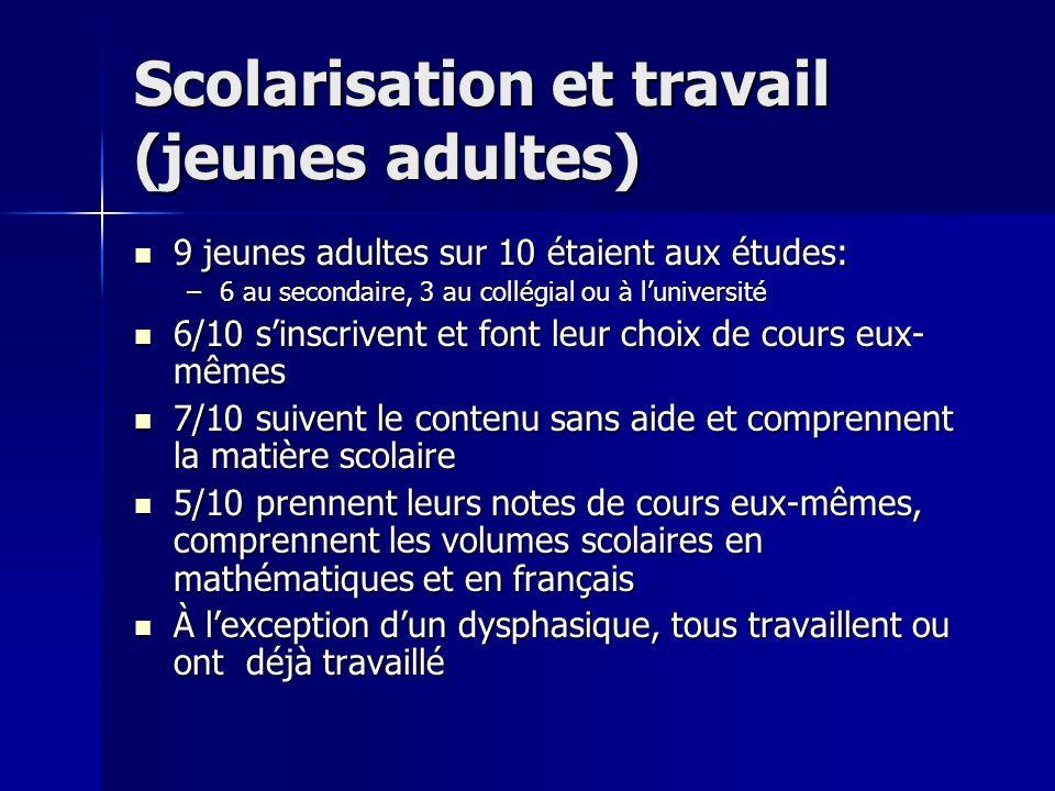 Scolarisation et travail (jeunes adultes)