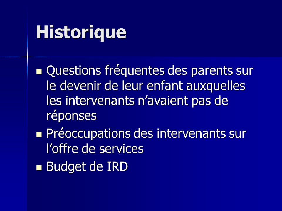 Historique Questions fréquentes des parents sur le devenir de leur enfant auxquelles les intervenants n'avaient pas de réponses.