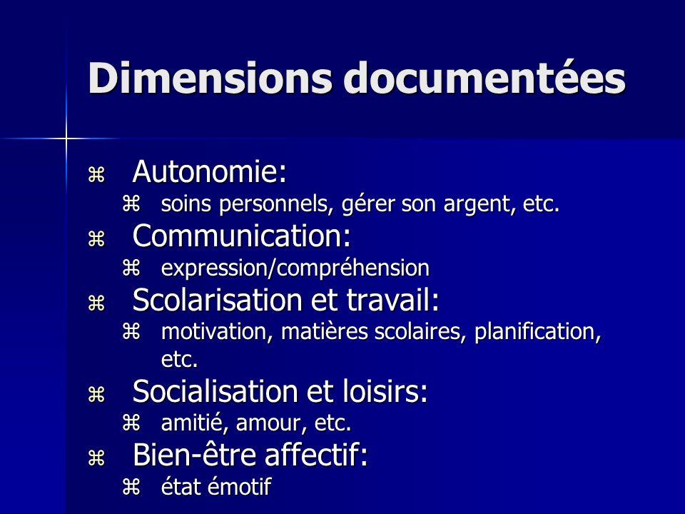 Dimensions documentées
