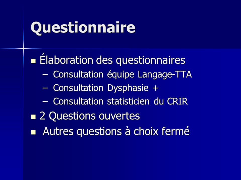 Questionnaire Élaboration des questionnaires 2 Questions ouvertes