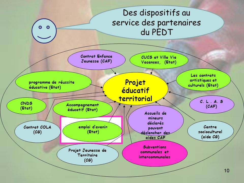 Des dispositifs au service des partenaires du PEDT
