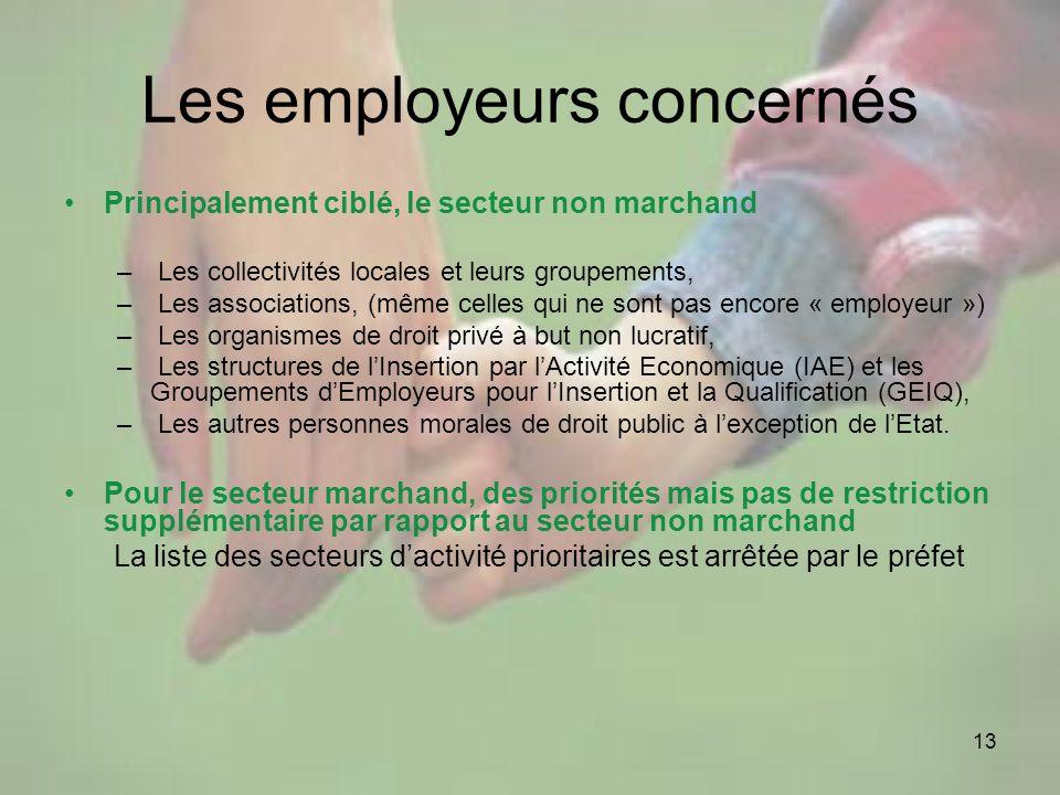 Les employeurs concernés