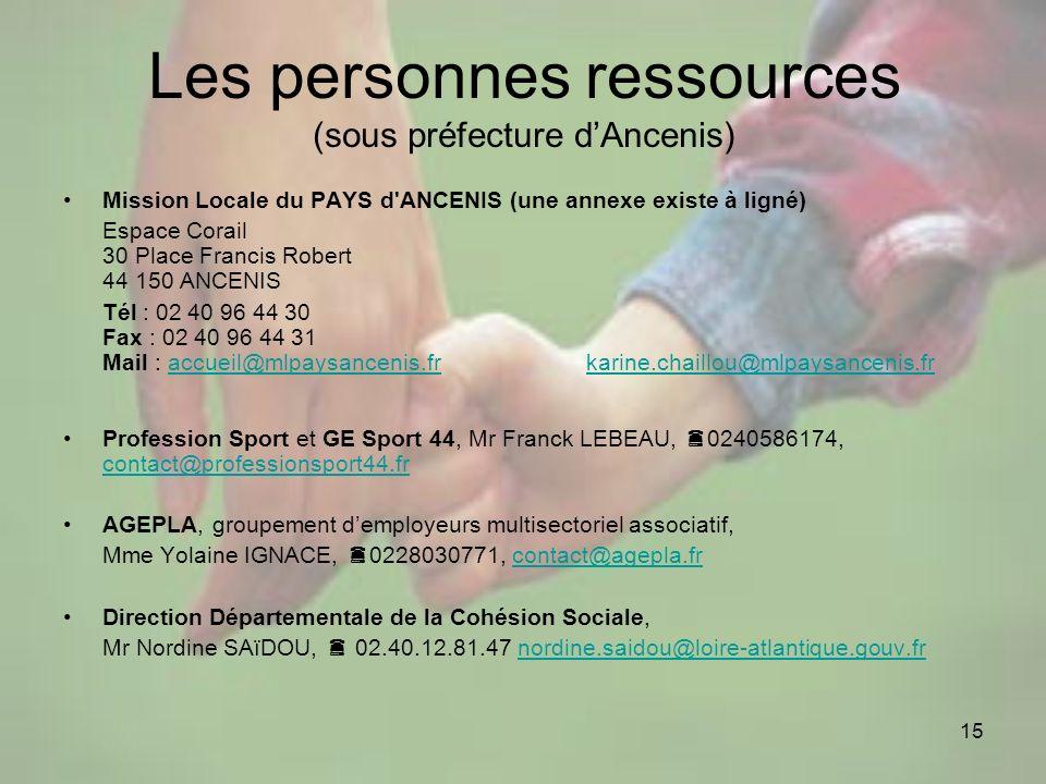Les personnes ressources (sous préfecture d'Ancenis)