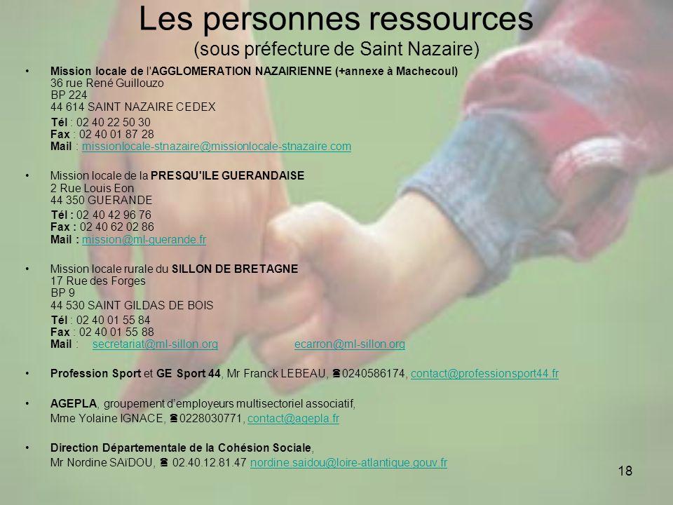 Les personnes ressources (sous préfecture de Saint Nazaire)