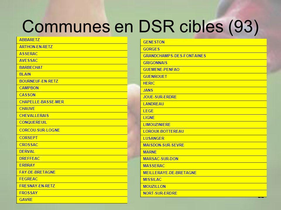 Communes en DSR cibles (93)