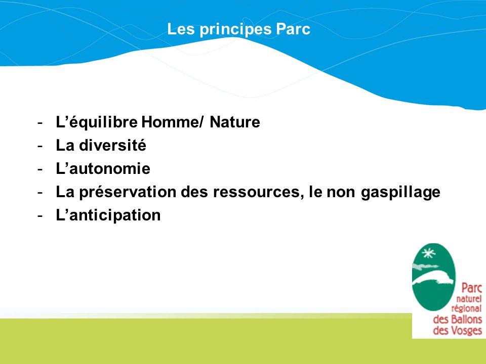 Les principes Parc L'équilibre Homme/ Nature. La diversité. L'autonomie. La préservation des ressources, le non gaspillage.