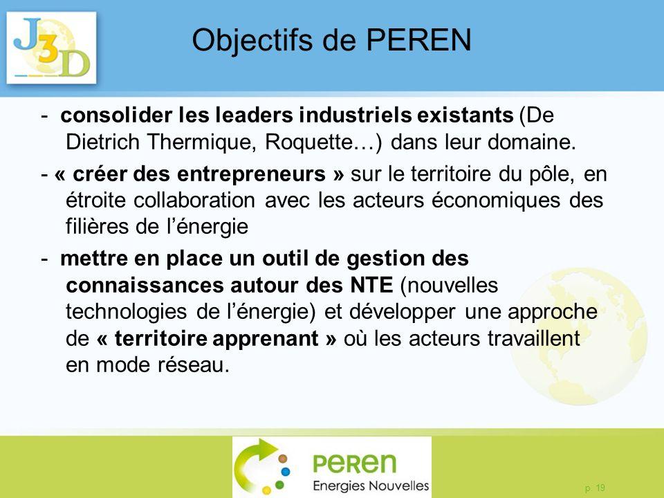 Objectifs de PEREN - consolider les leaders industriels existants (De Dietrich Thermique, Roquette…) dans leur domaine.