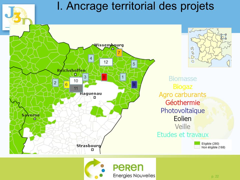 I. Ancrage territorial des projets