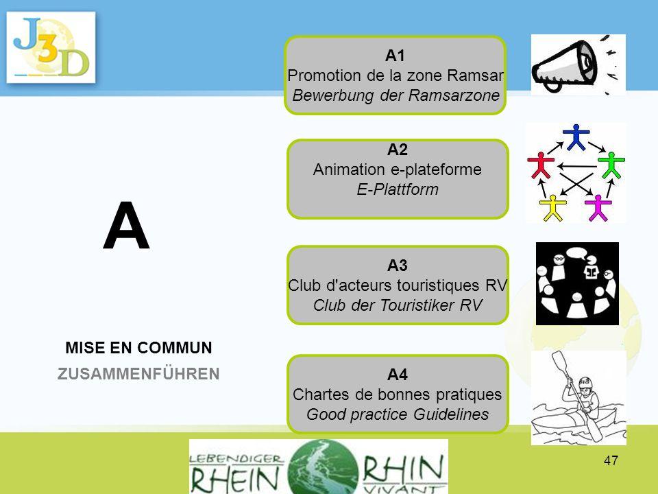 A A1 Promotion de la zone Ramsar Bewerbung der Ramsarzone A2