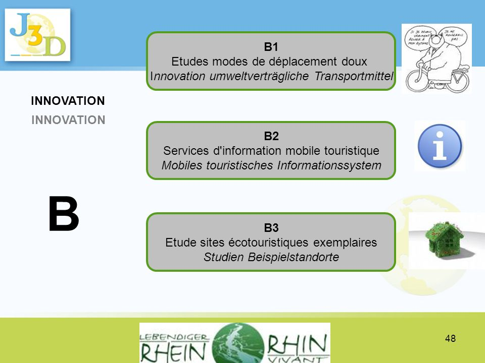 B1 Etudes modes de déplacement doux Innovation umweltverträgliche Transportmittel. INNOVATION. B2.