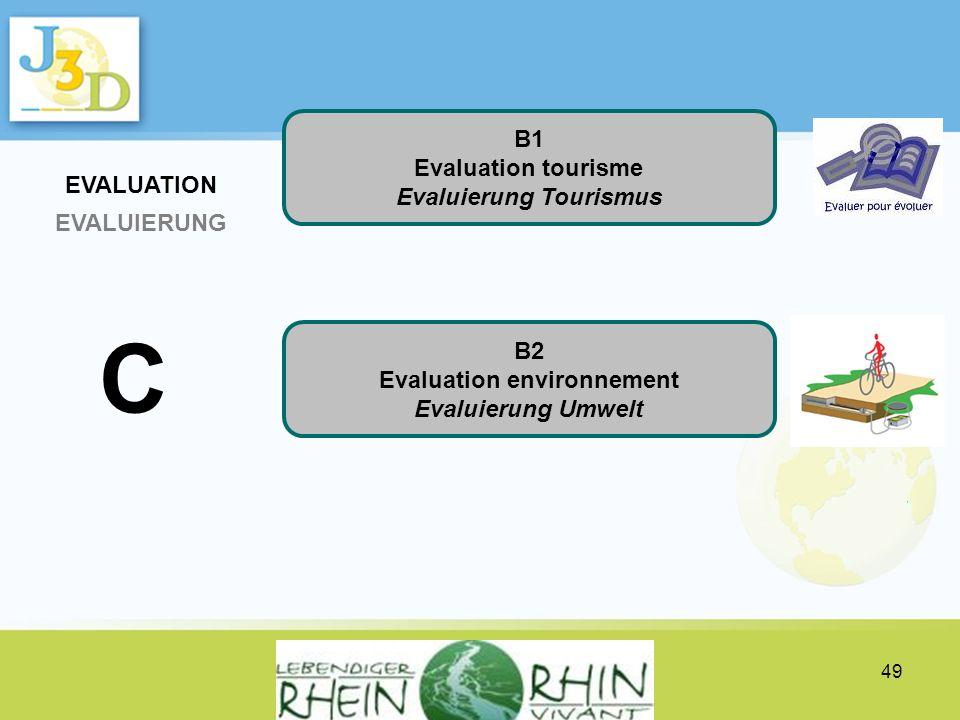 Evaluierung Tourismus Evaluation environnement