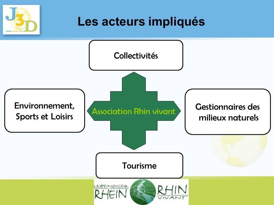 Association Rhin vivant