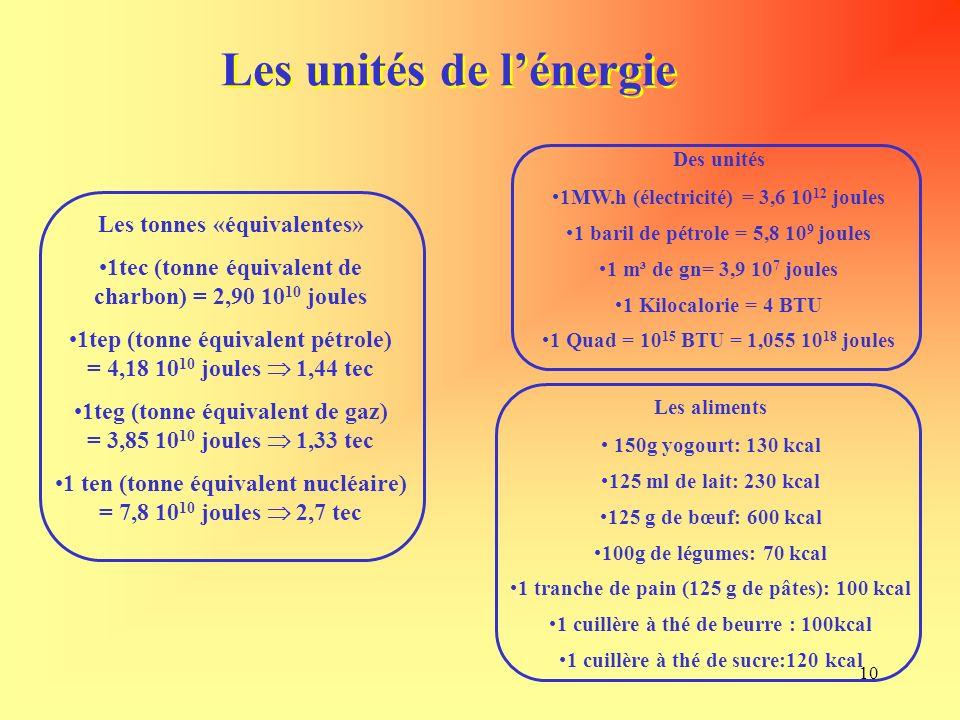 Les unités de l'énergie