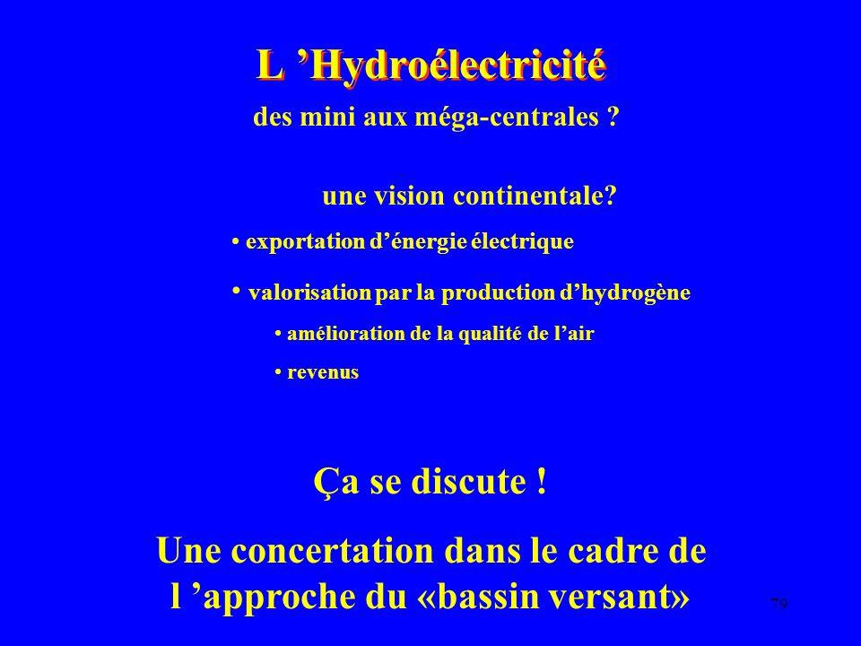 L 'Hydroélectricité Ça se discute !