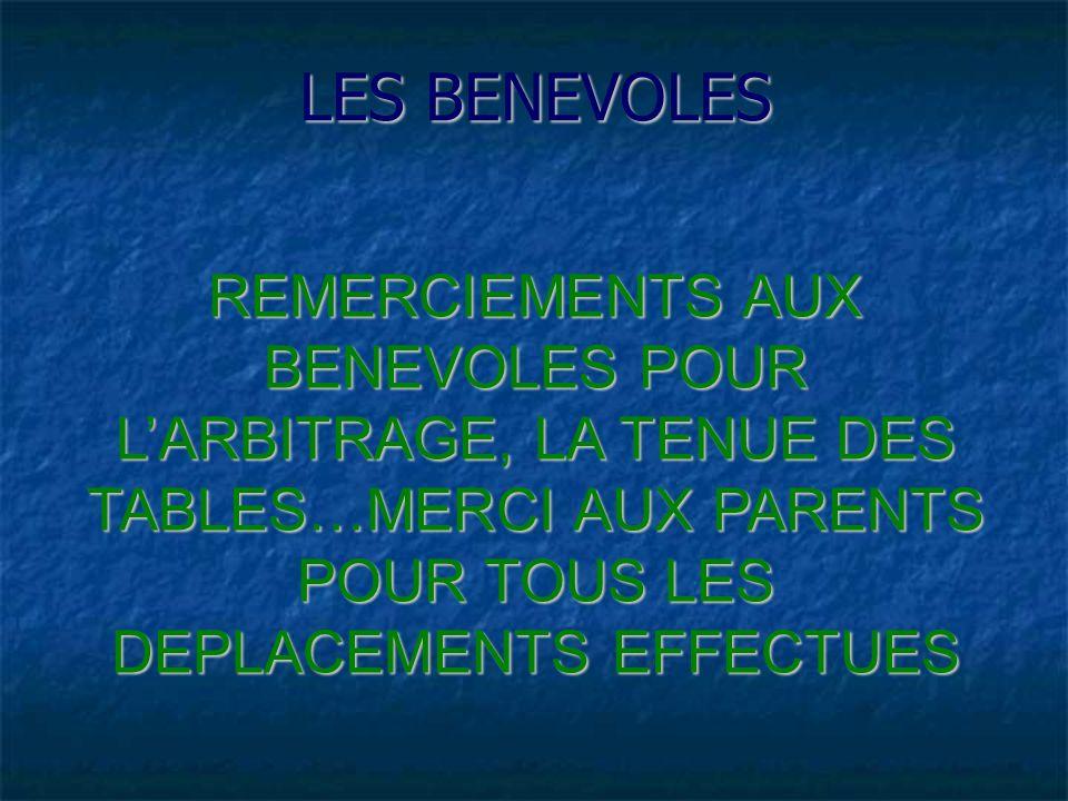 LES BENEVOLES REMERCIEMENTS AUX BENEVOLES POUR L'ARBITRAGE, LA TENUE DES TABLES…MERCI AUX PARENTS POUR TOUS LES DEPLACEMENTS EFFECTUES.