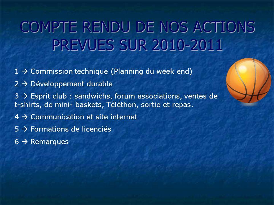 COMPTE RENDU DE NOS ACTIONS PREVUES SUR 2010-2011