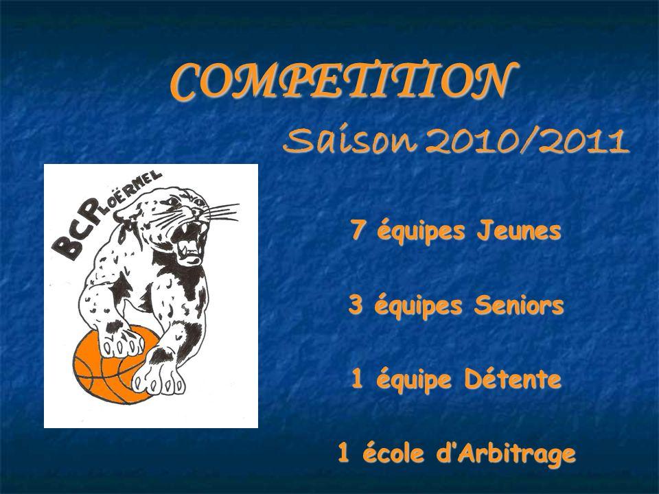 COMPETITION Saison 2010/2011 7 équipes Jeunes 3 équipes Seniors