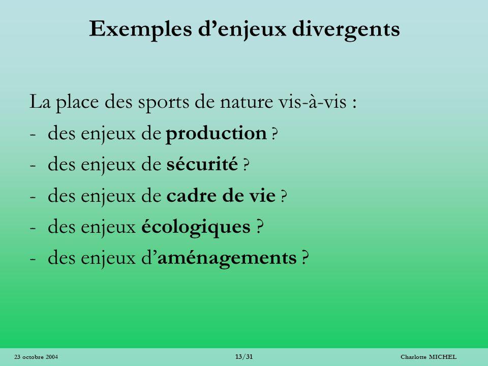 Exemples d'enjeux divergents