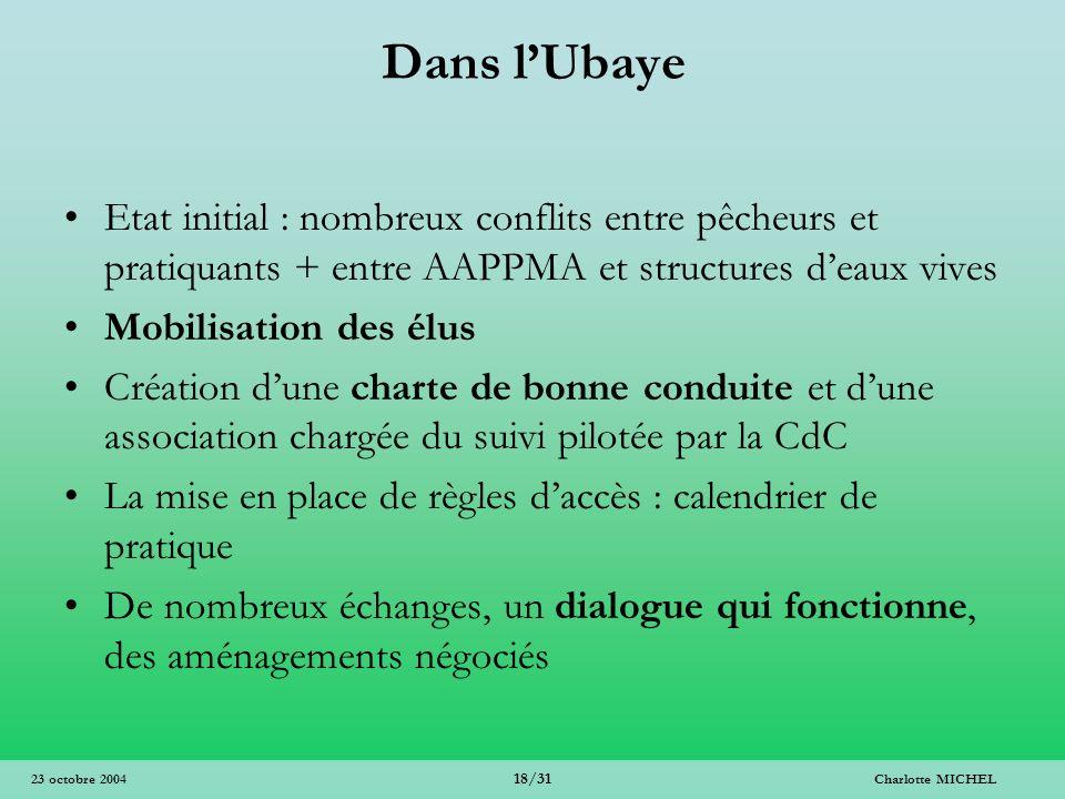 Dans l'Ubaye Etat initial : nombreux conflits entre pêcheurs et pratiquants + entre AAPPMA et structures d'eaux vives.
