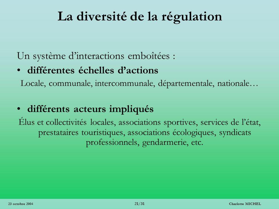 La diversité de la régulation
