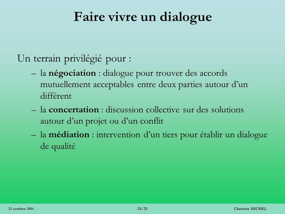 Faire vivre un dialogue