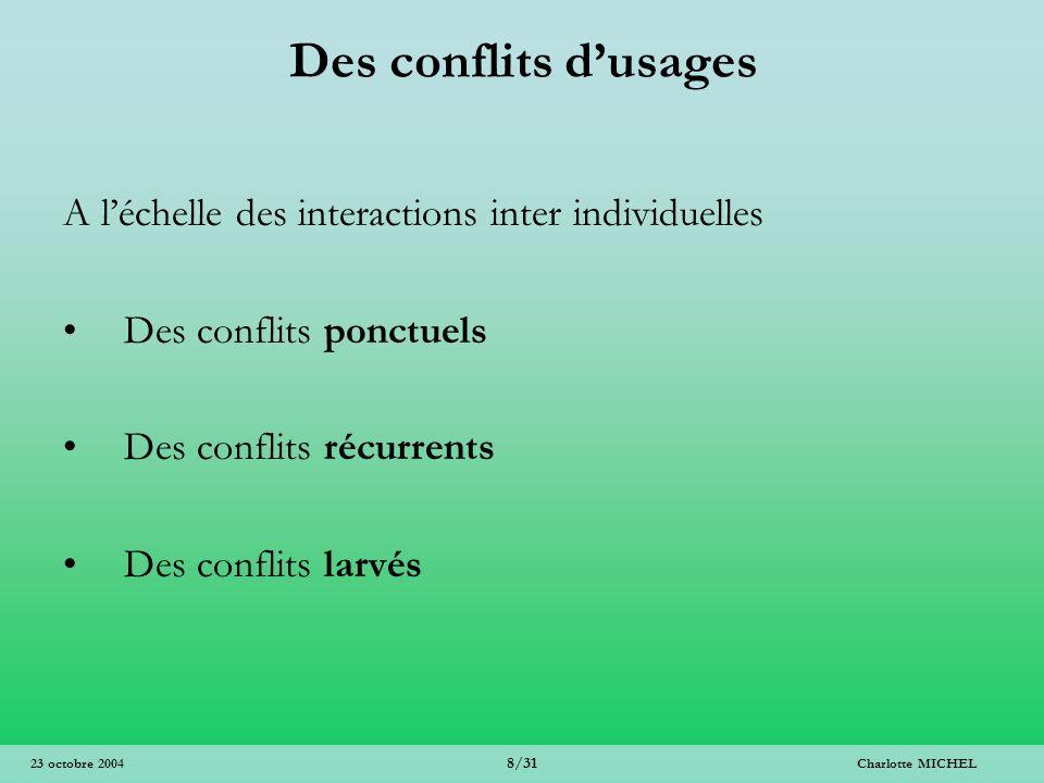 Des conflits d'usages A l'échelle des interactions inter individuelles