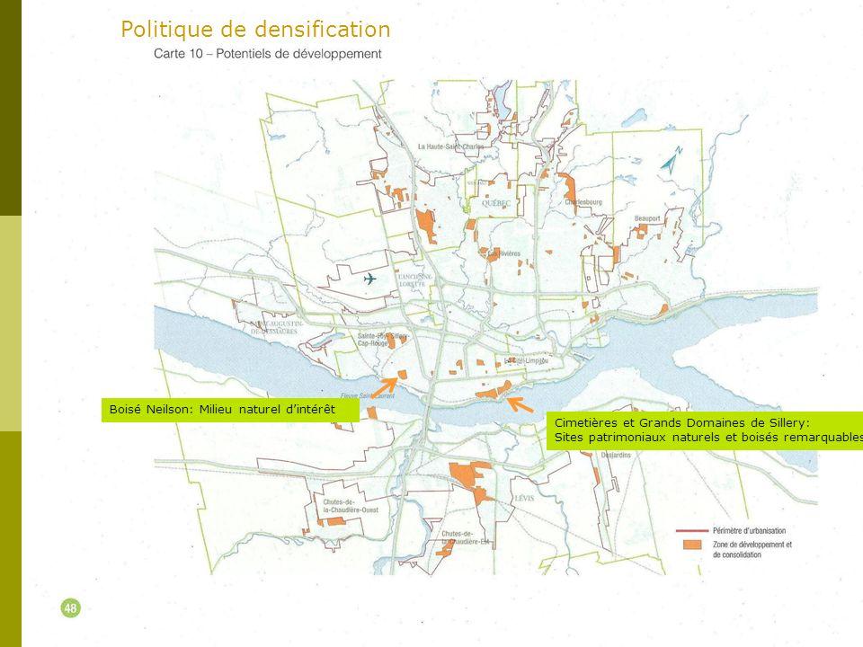 Politique de densification