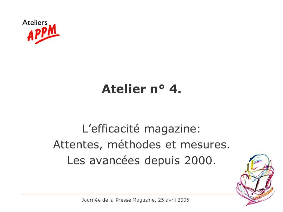 Atelier n° 4. L'efficacité magazine: Attentes, méthodes et mesures.