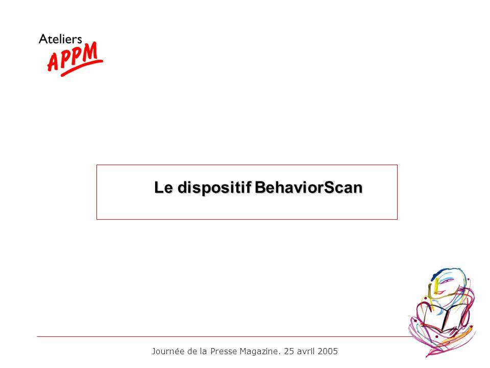 Le dispositif BehaviorScan
