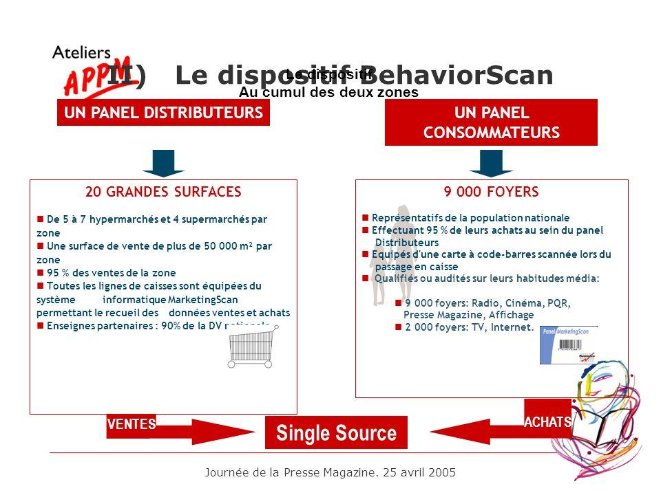 II) Le dispositif BehaviorScan