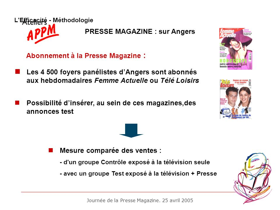 PRESSE MAGAZINE : sur Angers