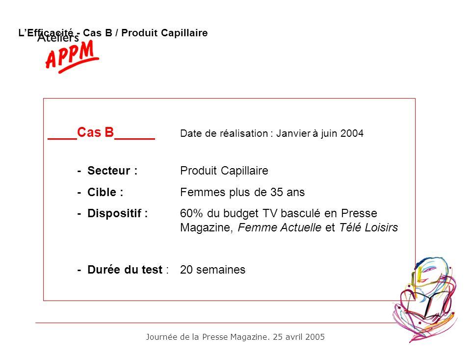 L'Efficacité - Cas B / Produit Capillaire
