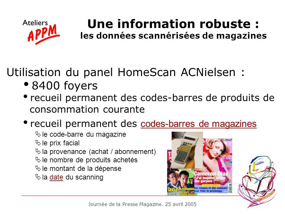 Une information robuste : les données scannérisées de magazines