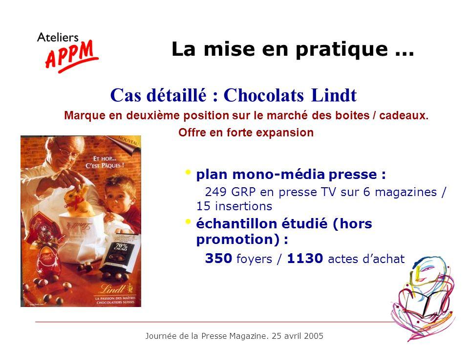 Cas détaillé : Chocolats Lindt